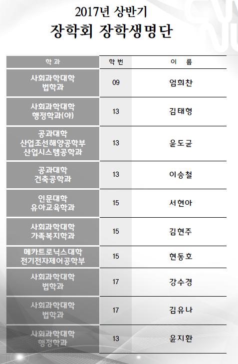2017 전반기 장학생명단.png